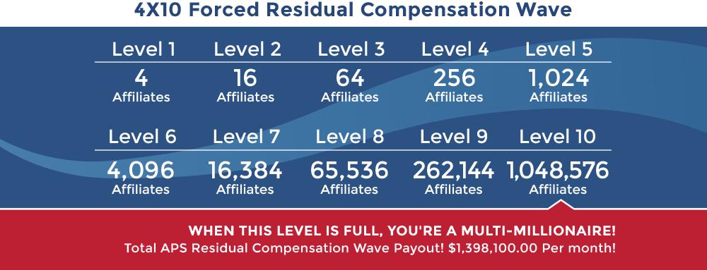 compensation-mobile2